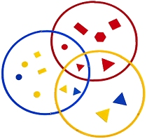 Teachers Sorting & Grouping Circles 50cm (Set 6)